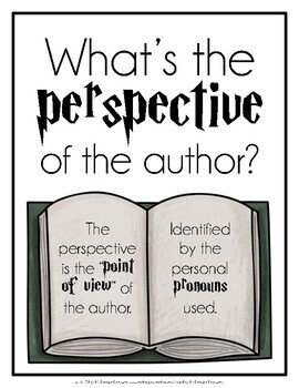 Point of View Poster Set {Author's Perspective}