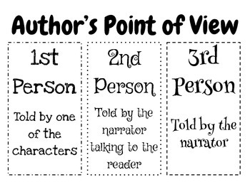 Author's Point of View Anchor Chart