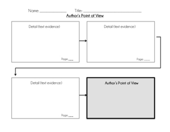 Author's Point of View FLOW MAP