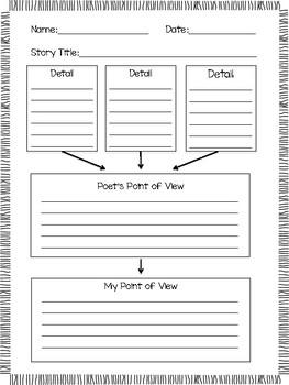 Poet's Point of View Graphic Organizer Wonders Grade 3 RL 3.6