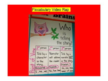 Author's Point of View Introductory ActivInspire flipchart