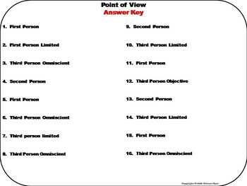 Author's Point of View Task Cards 4th 5th 6th 7th 8th Grade