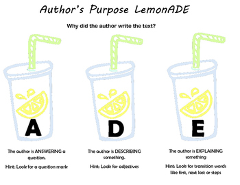 Author's Purpose 2.RI.6