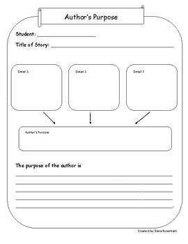 Author's Purpose 3 Details