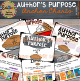Author's Purpose: Anchor Chart