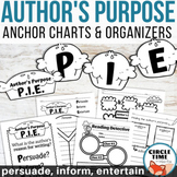 Author's Purpose Anchor Chart, Authors Purpose Worksheets, Find Evidence in Text