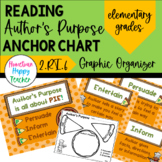 Author's Purpose Anchor Chart & Graphic Organizer