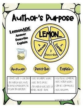Author's Purpose Bundle - Answer, Explain, Describe RI.2.6