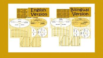 Author's Purpose-Bilingual Activty