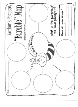 Author's Purpose Bumble Map