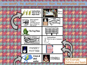 Author's Purpose- Cut and Sort Activity