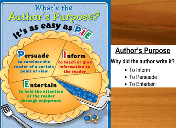 Author's Purpose Flipchart
