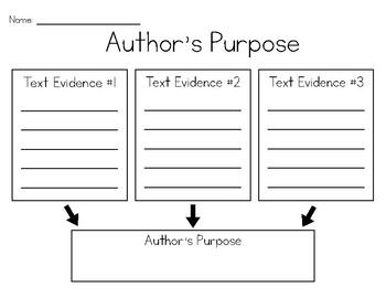 Author'-s Purpose Graphic Organizer and Sorting Activity With ...