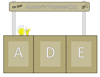 Author's Purpose Graphic Organizer / Activity 2.RI.6