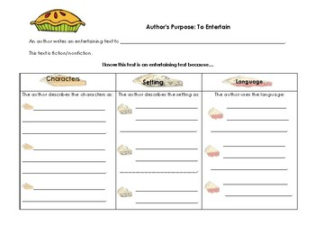 Author's Purpose Graphic Organizers and Flow Chart