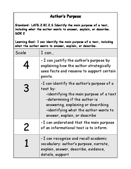 Author's Purpose Informational Marzano Scale (RI.2.6)