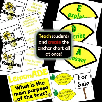 Author's Purpose - Informative Anchor Chart