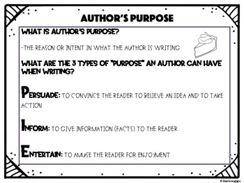 Author's Purpose Interactive Notes