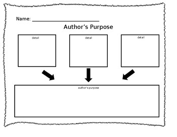 Author's Purpose - Journeys Unit 4, Lesson 18