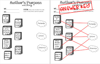 Author's Purpose Matching Activity