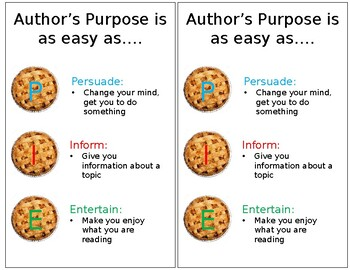 Author's Purpose Mini Anchor Chart