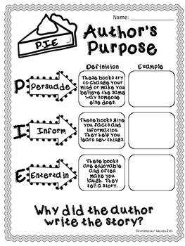 Author's Purpose Mini Lesson or Independent Practice
