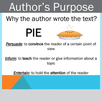 Author's Purpose (P.I.E.) Anchor Chart
