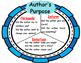 Author's Purpose PIE