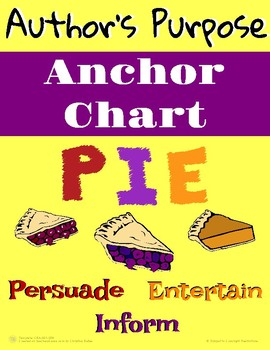 Author's Purpose PIE Anchor Chart