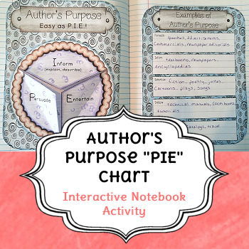 Authors Purpose Pie Chart Activity By Learning With Dabble And Dream