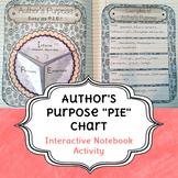 """Author's Purpose """"PIE"""" Chart Activity"""