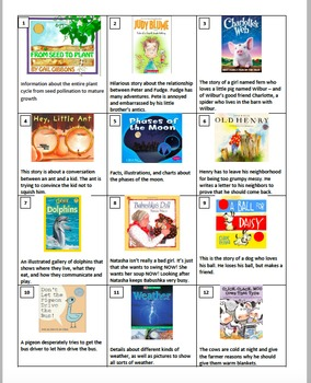 Author's Purpose - PIE - Skill Review Lessons and Resoucres