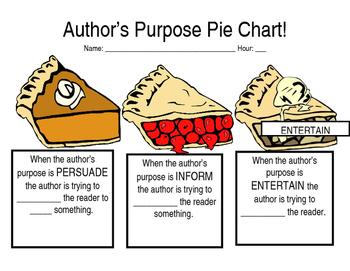 """Author's Purpose """"PIE"""" chart (Scaffolded Notes)"""