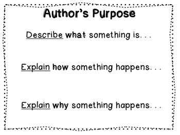 Author's Purpose Pack