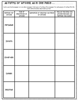 Author's Purpose - Pie'ed Student Activities and Interactive Notebook Pages
