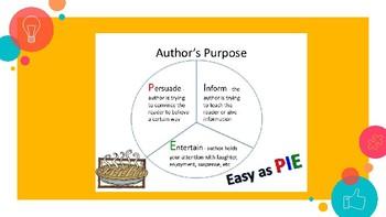 Author's Purpose/Point of View Mini Lesson RI.7.6
