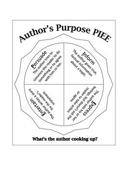 Author's Purpose Poster & Handout