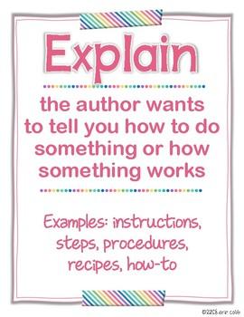 Author's Purpose Poster Set: Persuade, Inform, Entertain, Explain, Describe