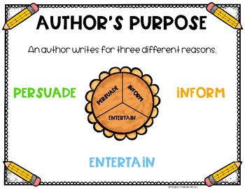 Author's Purpose Posters {FREEBIE}