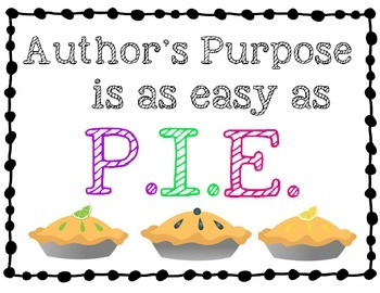 Author's Purpose Posters Pack