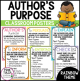 Author's Purpose Reading Posters - Classroom Decoration