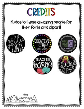 Author's Purpose Reading Response Graphic Organizer