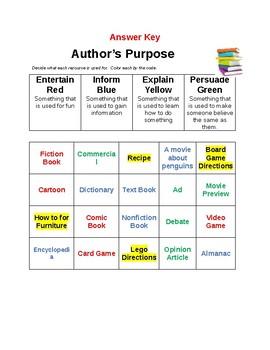 Author's Purpose Resource Match