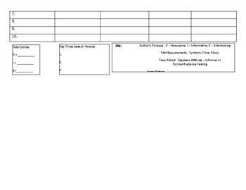 Author's Purpose Score Sheet for Speeches Template