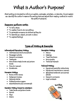 Author's Purpose Study Sheet