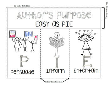 Author's Purpose Teaching, Practice and Assessment Pack