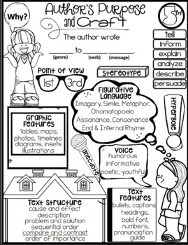 Author's Purpose and Craft Anchor Chart (New TEKS)