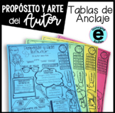 Author's Purpose and Craft Anchor Chart (New TEKS) IN SPANISH