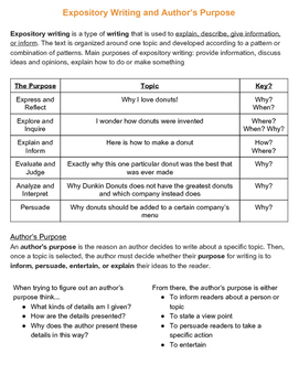 Author's Purpose and Expository Writing