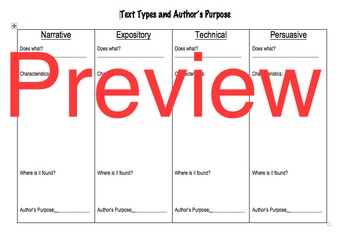 Author's Purpose and Text Types Chart